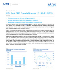 U.S. Real GDP Growth Nowcast: 2.15% for 2Q15