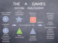 A Games